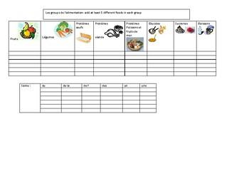 Food groups worksheet