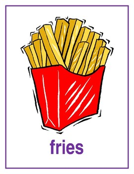 Food in English Posters