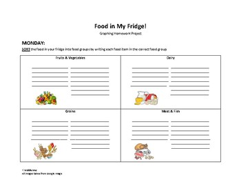 Food in My Fridge-Graphing Homework Project