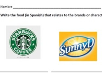 Food in Spanish: logos and characters