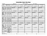 Food program meal record