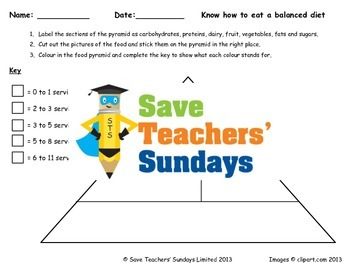Food Pyramid Lesson Plan and Worksheet