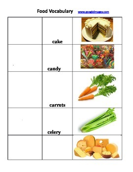 Food vocabulary w/pictures and English label ready to translate