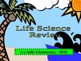 Food web/predators,prey, decomposers