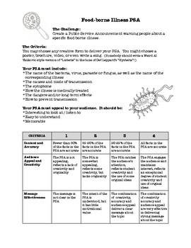 Foodborne Illness PSA