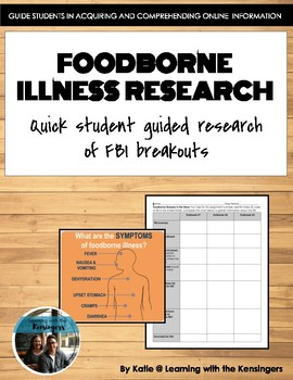 Foodborne Illness: investigation and collection of outbreak facts