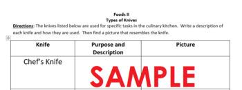 Foods/Culinary Knife Skills