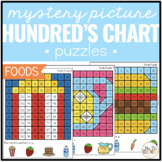 Foods Mystery Picture Hundred's Chart Puzzles