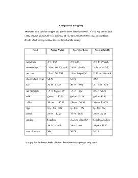 Foods Related Activities
