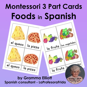 FOOD - Montessori 3 Part Cards - Spanish Only