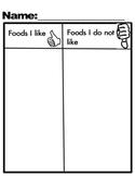 Foods Unit
