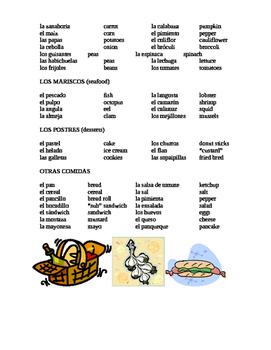 Foods and Drinks (Large Spanish Vocab List)
