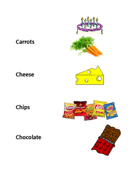 Foods visuals a-z