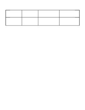 Foodservice Employment Graphic Organizer