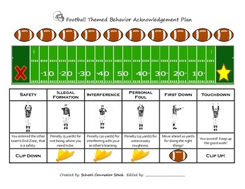 Football Behavior Plan - Free