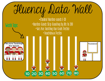 Football Fluency Data Wall