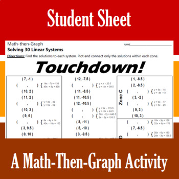 Touchdown! - A Math-then-Graph Activity - Solve 30 Systems
