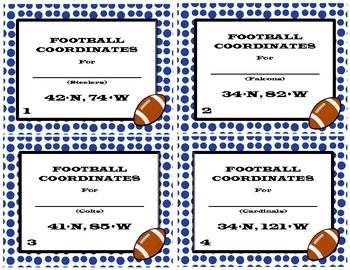 Football Longitude and Latitude Coordinate Task Cards