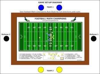 Football Math Champions Sports Math Game