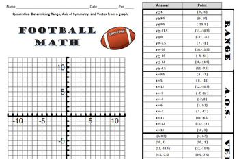 Football Math: Determining the Range, Axis of Symmetry, and Vertex of Quadratics
