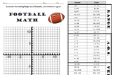 Football Math: Determining the Range, Axis of Symmetry, an