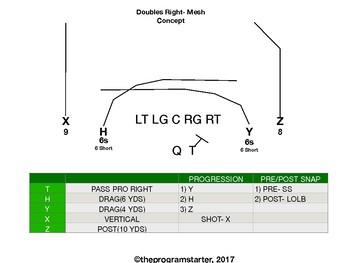 Football Playbook- Program Starter Doubles Formation