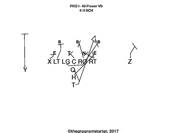 Football Playbook- Program Starter Pro I Formation