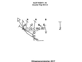 Football Playbook- Program Starter Slot I Formation