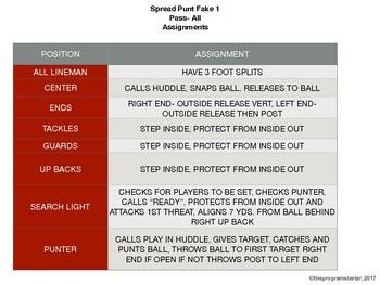Football Playbook- Program Starter Special Teams