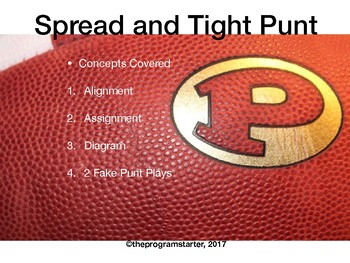 Football Playbook- Program Starter Special Teams Punt
