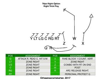 Football Playbook- Program Starter Trips Formation