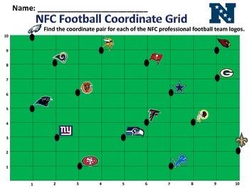 Football Team Coordinate Grids