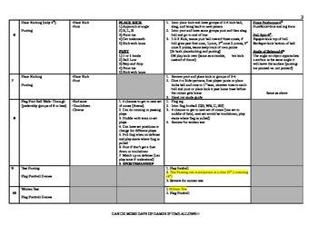 4th-6th Grade Football Unit Plan