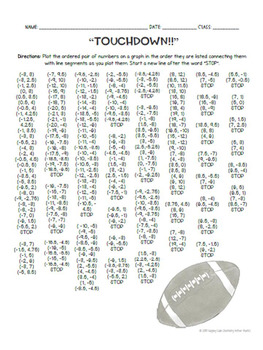 Football and Helmet Coordinate Graphing Picture
