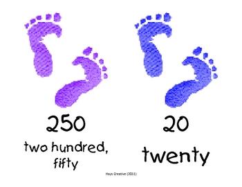 Footprint Tens - skip-counting visual aid