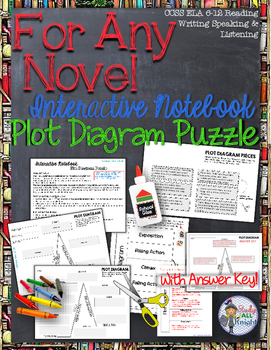 FOR ANY NOVEL INTERACTIVE NOTEBOOK PLOT DIAGRAM PUZZLE
