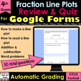 For Google Forms Fraction Line Plots Review & Quiz: self-g