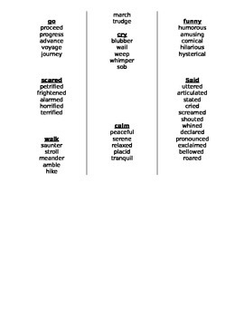 Forbidden Words Power Thesaurus, Vocabulary Improvement