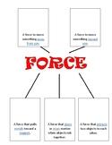 Force Graphic Organizer