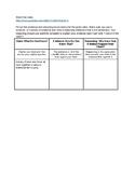 Force Claim Evidence Reading Homework