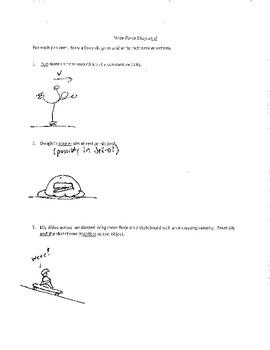 Force Diagram Practice Problems