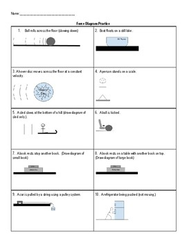 Force Diagram Practice Work... by Life in Prism | Teachers Pay ...