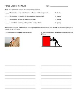 Force Diagrams Free Body Particle Quiz Practice Practical Drawing