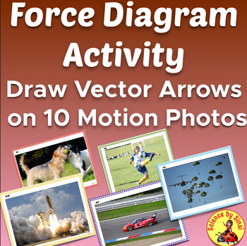 Force Diagrams Motion Activity-Vector Arrows on Action Photos MS-PS2-2