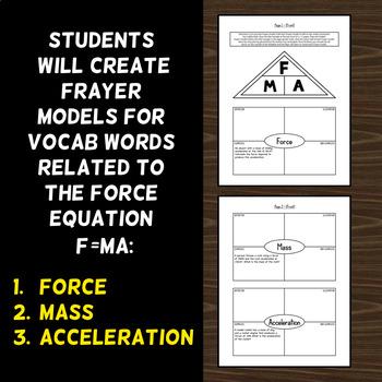 Force Equation Foldable - Frayer Model Format - Great for INBs!