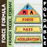 Force Equation Foldable - Great for Interactive Notebooks