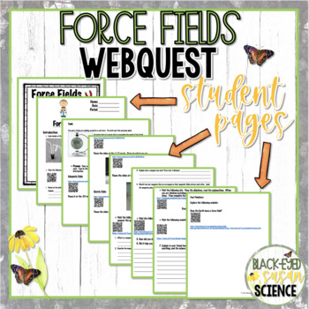 Force Fields Webquest  [Magnetism (NGSS Aligned)]