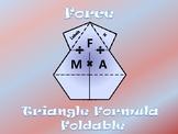 Force Formula Foldable