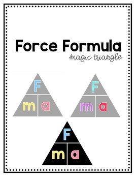 force formula magic triangle poster by kelly boswell tpt