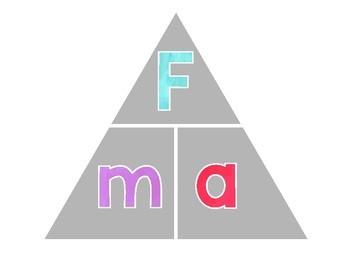 Force Formula Magic Triangle Poster